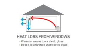 Heat-Loss-from-Windows